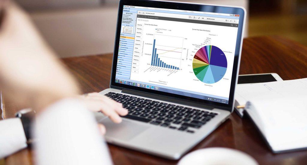 REPORTING – Analytics